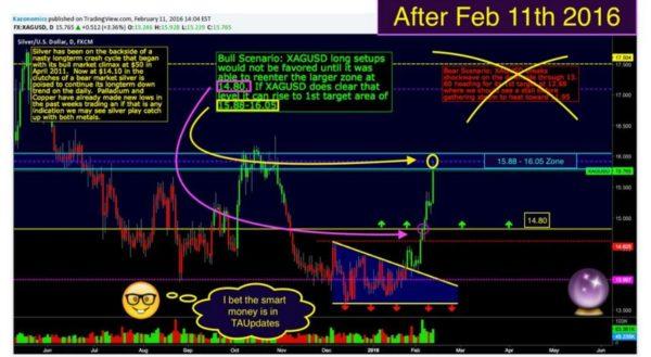 Wall Street Cheat Sheet Silver