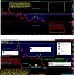 Wall Street Cheat Sheet $EURGBP | Technical Analysis