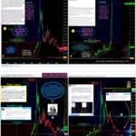 LTCWinter The Crypo CrashCycle | Technical Analysis