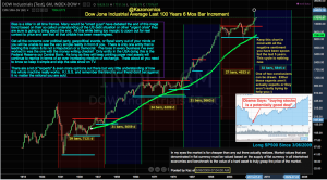 Objective Trading & Decision Making