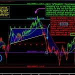 Wall Street Cheat Sheet CHFJPY
