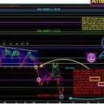 Wall Street Cheat Sheet USDJPY